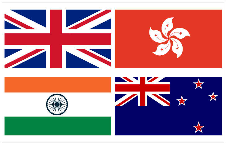Year End in the United Kingdom, India, Hong Kong, and New Zealand